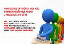 Corretores de imóveis que não votarem terão que pagar 2 anuidades em 2018
